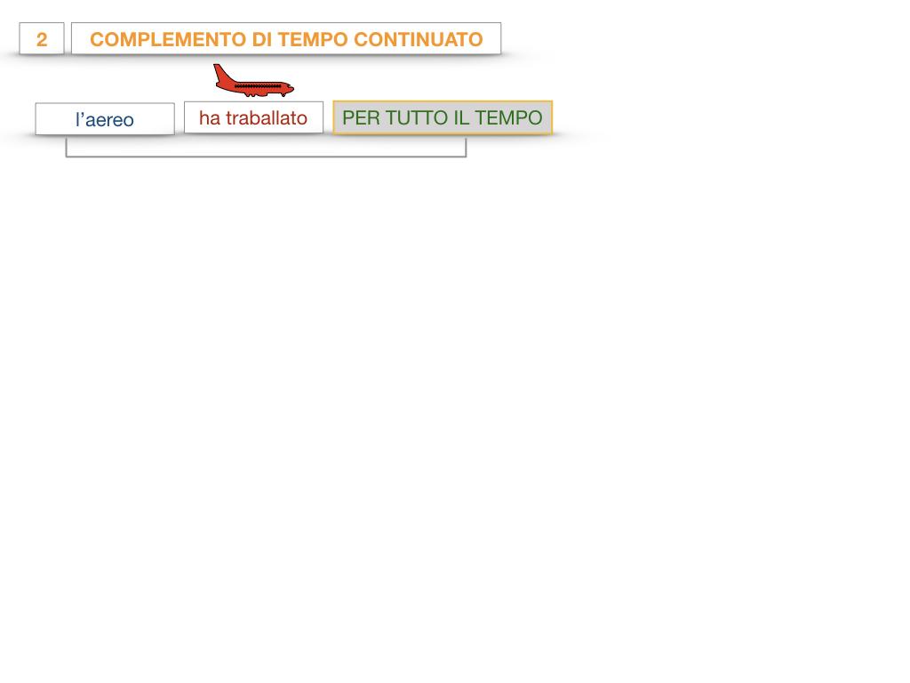 31. COMPLEMENTI DI TEMPO COMPLEMENTO DI TEMPO DETERMINATO COMPLEMENTO DI TEMPO CONTINUATIVO_SIMULAZIONE .110