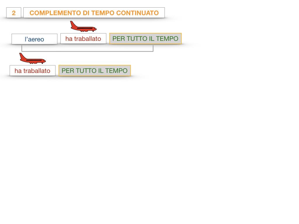 31. COMPLEMENTI DI TEMPO COMPLEMENTO DI TEMPO DETERMINATO COMPLEMENTO DI TEMPO CONTINUATIVO_SIMULAZIONE .111