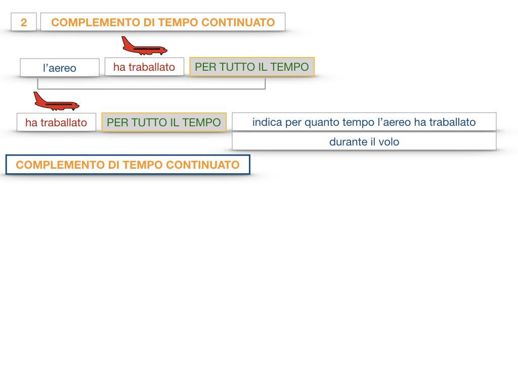 31. COMPLEMENTI DI TEMPO COMPLEMENTO DI TEMPO DETERMINATO COMPLEMENTO DI TEMPO CONTINUATIVO_SIMULAZIONE .114