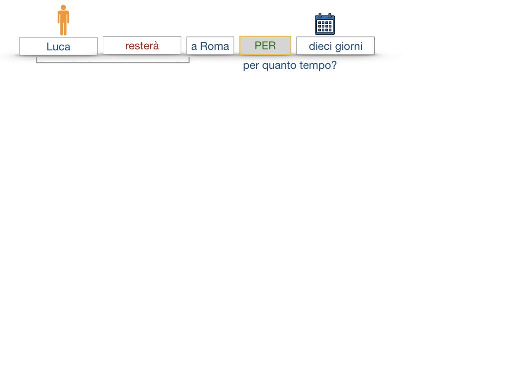 31. COMPLEMENTI DI TEMPO COMPLEMENTO DI TEMPO DETERMINATO COMPLEMENTO DI TEMPO CONTINUATIVO_SIMULAZIONE .131