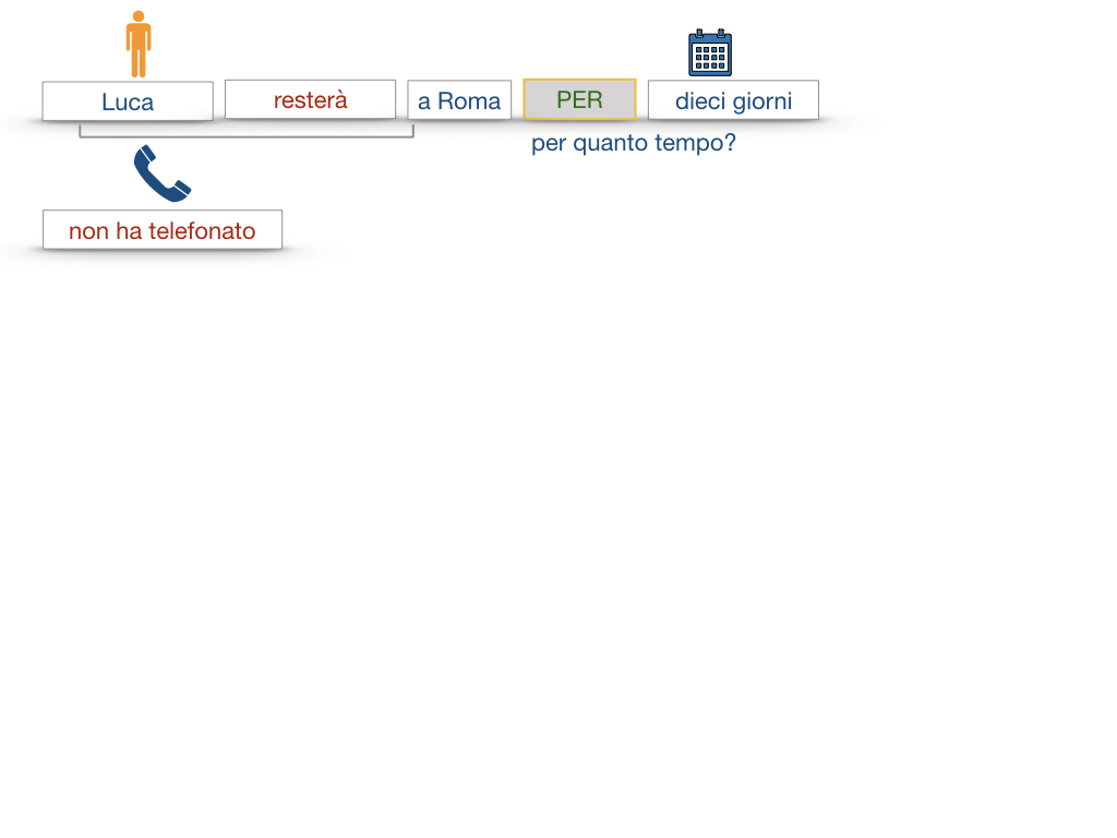 31. COMPLEMENTI DI TEMPO COMPLEMENTO DI TEMPO DETERMINATO COMPLEMENTO DI TEMPO CONTINUATIVO_SIMULAZIONE .132