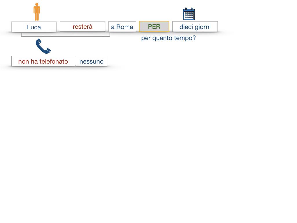 31. COMPLEMENTI DI TEMPO COMPLEMENTO DI TEMPO DETERMINATO COMPLEMENTO DI TEMPO CONTINUATIVO_SIMULAZIONE .133