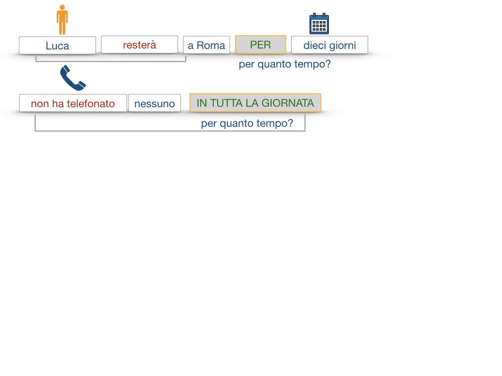 31. COMPLEMENTI DI TEMPO COMPLEMENTO DI TEMPO DETERMINATO COMPLEMENTO DI TEMPO CONTINUATIVO_SIMULAZIONE .135