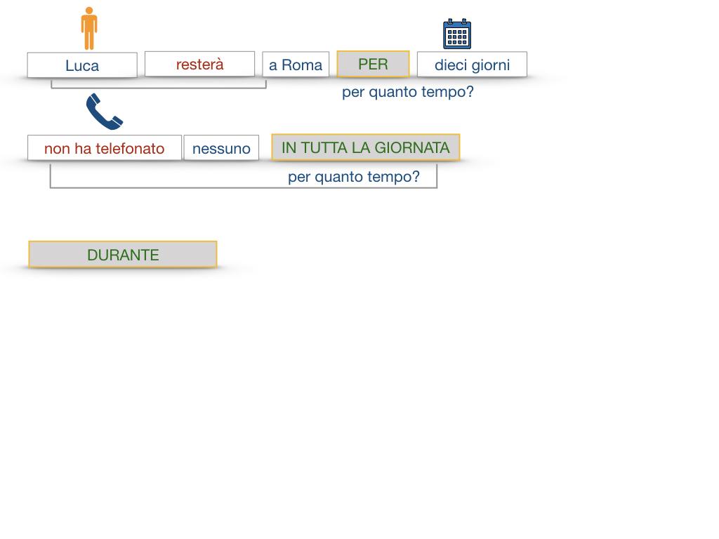 31. COMPLEMENTI DI TEMPO COMPLEMENTO DI TEMPO DETERMINATO COMPLEMENTO DI TEMPO CONTINUATIVO_SIMULAZIONE .136
