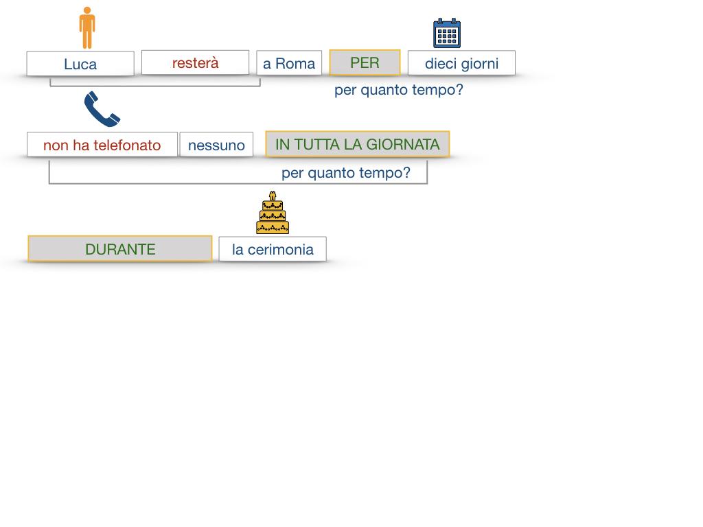 31. COMPLEMENTI DI TEMPO COMPLEMENTO DI TEMPO DETERMINATO COMPLEMENTO DI TEMPO CONTINUATIVO_SIMULAZIONE .137