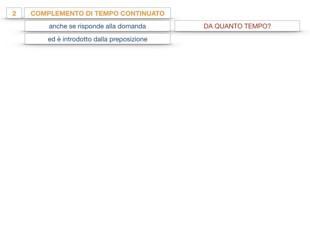 31. COMPLEMENTI DI TEMPO COMPLEMENTO DI TEMPO DETERMINATO COMPLEMENTO DI TEMPO CONTINUATIVO_SIMULAZIONE .145