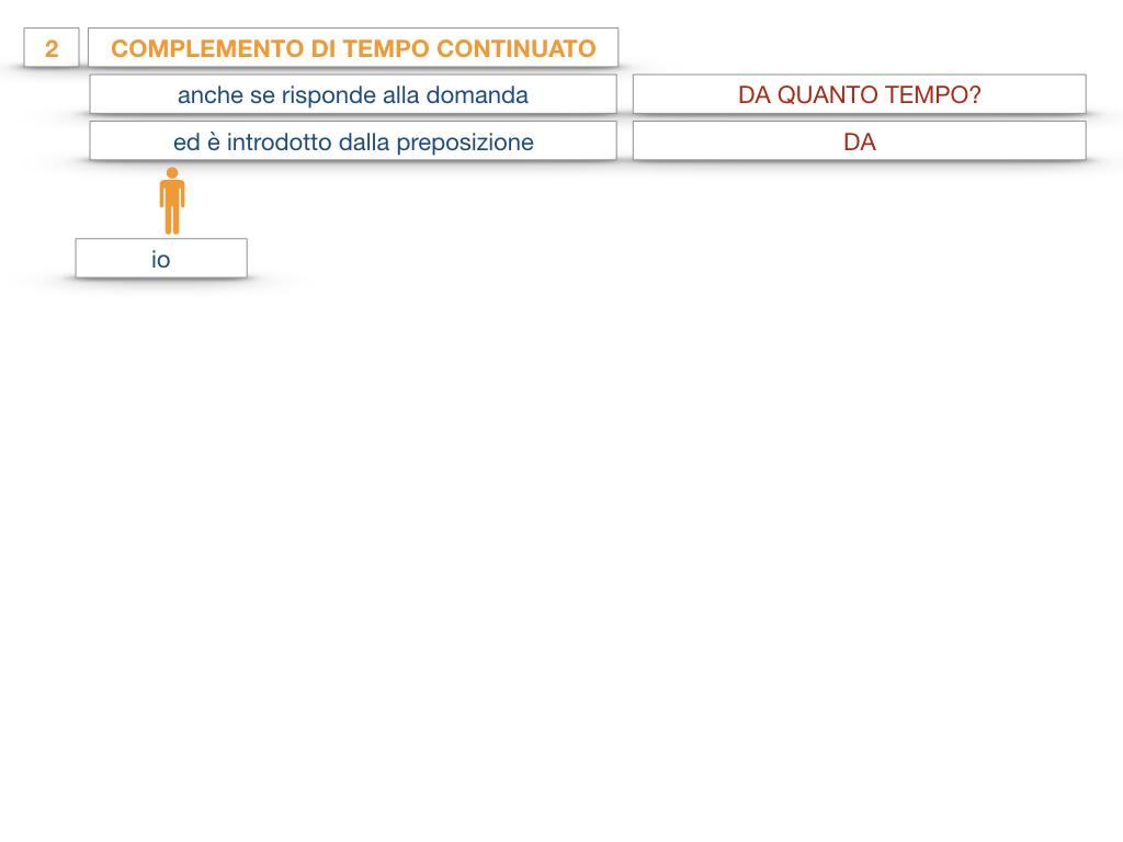 31. COMPLEMENTI DI TEMPO COMPLEMENTO DI TEMPO DETERMINATO COMPLEMENTO DI TEMPO CONTINUATIVO_SIMULAZIONE .147