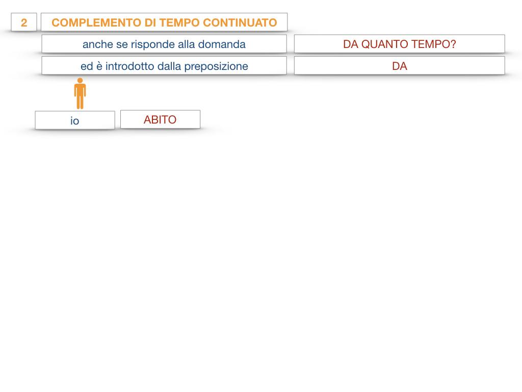 31. COMPLEMENTI DI TEMPO COMPLEMENTO DI TEMPO DETERMINATO COMPLEMENTO DI TEMPO CONTINUATIVO_SIMULAZIONE .148