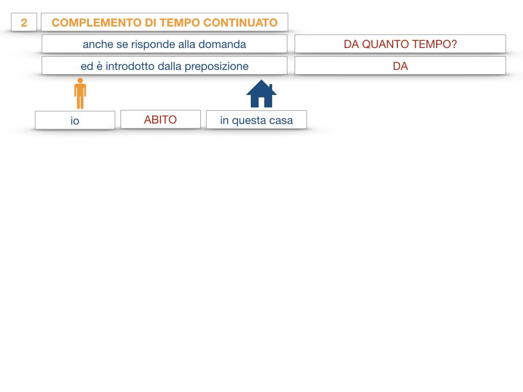 31. COMPLEMENTI DI TEMPO COMPLEMENTO DI TEMPO DETERMINATO COMPLEMENTO DI TEMPO CONTINUATIVO_SIMULAZIONE .149
