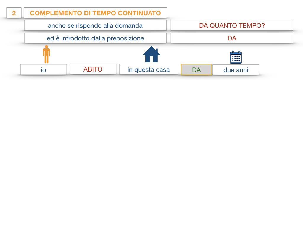 31. COMPLEMENTI DI TEMPO COMPLEMENTO DI TEMPO DETERMINATO COMPLEMENTO DI TEMPO CONTINUATIVO_SIMULAZIONE .150