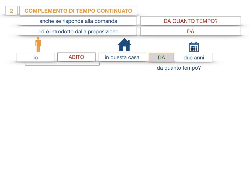 31. COMPLEMENTI DI TEMPO COMPLEMENTO DI TEMPO DETERMINATO COMPLEMENTO DI TEMPO CONTINUATIVO_SIMULAZIONE .151