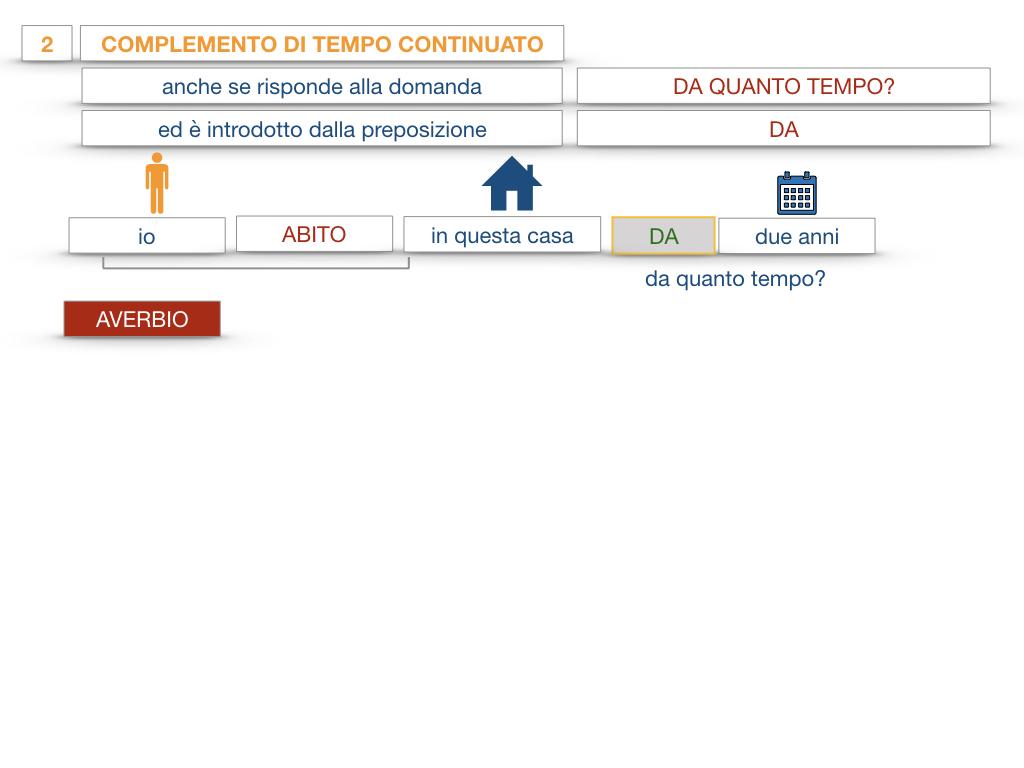 31. COMPLEMENTI DI TEMPO COMPLEMENTO DI TEMPO DETERMINATO COMPLEMENTO DI TEMPO CONTINUATIVO_SIMULAZIONE .152