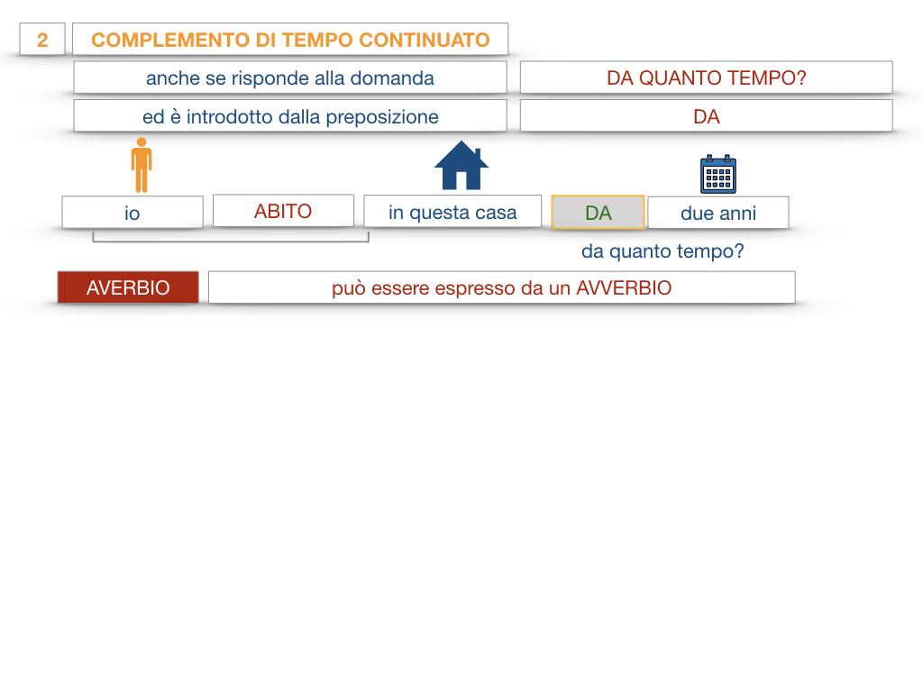 31. COMPLEMENTI DI TEMPO COMPLEMENTO DI TEMPO DETERMINATO COMPLEMENTO DI TEMPO CONTINUATIVO_SIMULAZIONE .153