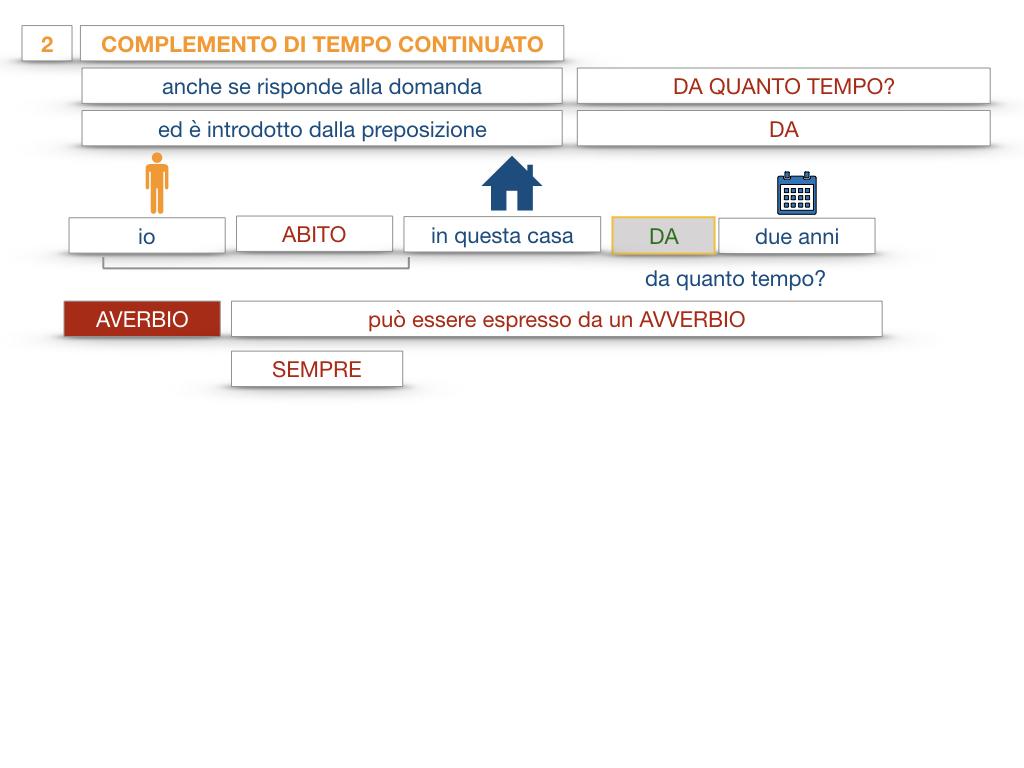 31. COMPLEMENTI DI TEMPO COMPLEMENTO DI TEMPO DETERMINATO COMPLEMENTO DI TEMPO CONTINUATIVO_SIMULAZIONE .154