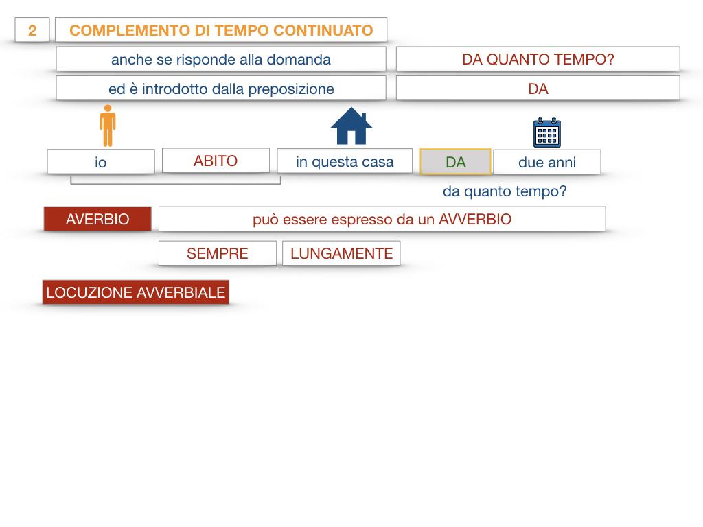 31. COMPLEMENTI DI TEMPO COMPLEMENTO DI TEMPO DETERMINATO COMPLEMENTO DI TEMPO CONTINUATIVO_SIMULAZIONE .156