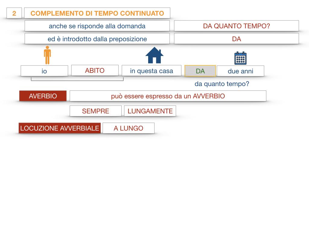 31. COMPLEMENTI DI TEMPO COMPLEMENTO DI TEMPO DETERMINATO COMPLEMENTO DI TEMPO CONTINUATIVO_SIMULAZIONE .157