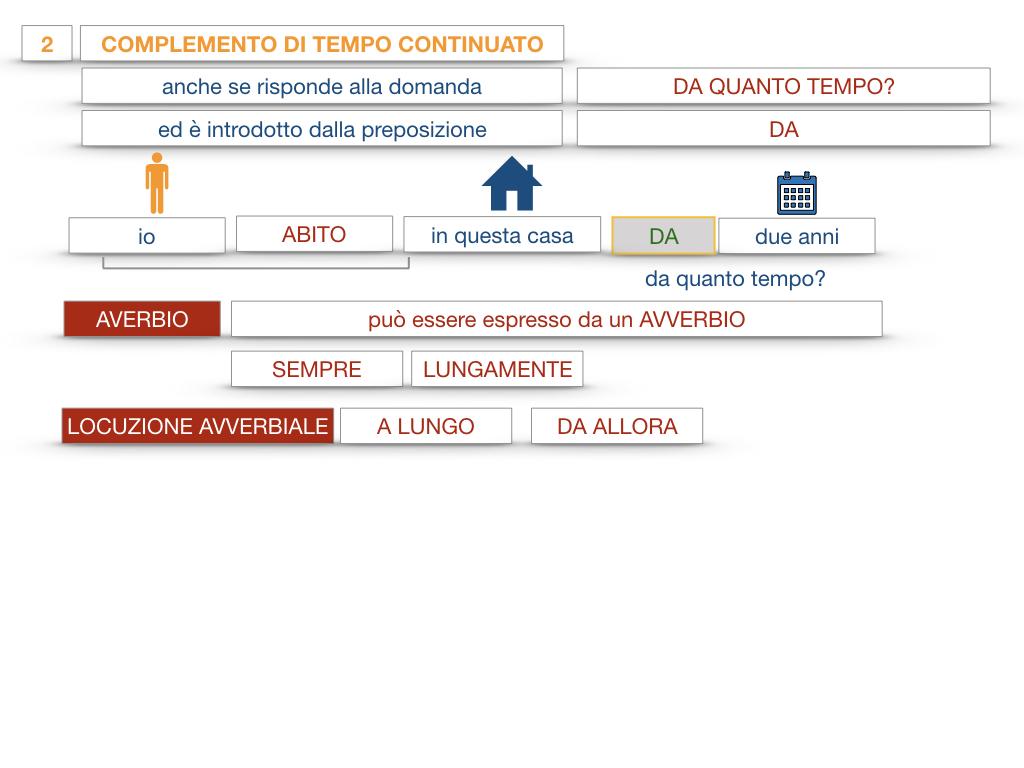 31. COMPLEMENTI DI TEMPO COMPLEMENTO DI TEMPO DETERMINATO COMPLEMENTO DI TEMPO CONTINUATIVO_SIMULAZIONE .158