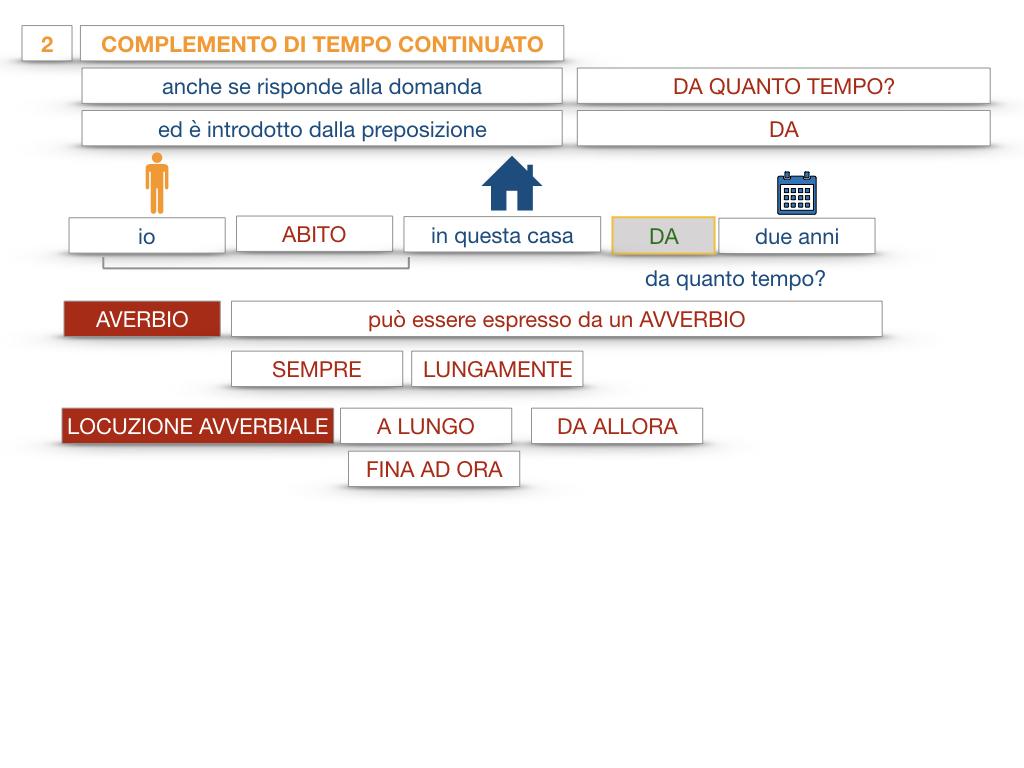 31. COMPLEMENTI DI TEMPO COMPLEMENTO DI TEMPO DETERMINATO COMPLEMENTO DI TEMPO CONTINUATIVO_SIMULAZIONE .159
