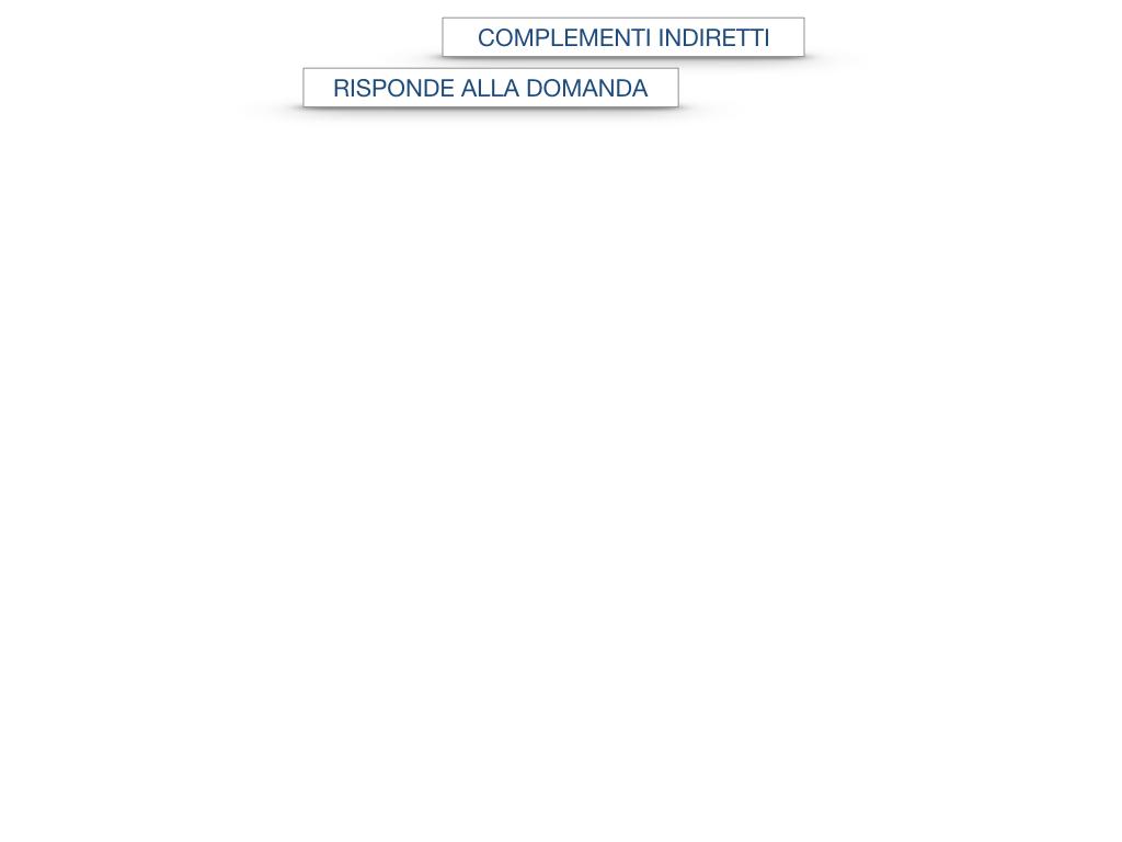 31. COMPLEMENTI DI TEMPO COMPLEMENTO DI TEMPO DETERMINATO COMPLEMENTO DI TEMPO CONTINUATIVO_SIMULAZIONE .172