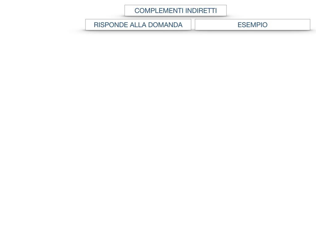 31. COMPLEMENTI DI TEMPO COMPLEMENTO DI TEMPO DETERMINATO COMPLEMENTO DI TEMPO CONTINUATIVO_SIMULAZIONE .173