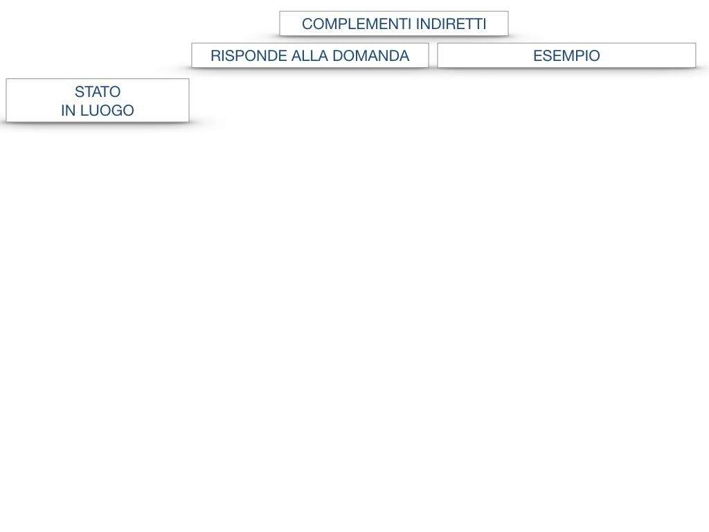 31. COMPLEMENTI DI TEMPO COMPLEMENTO DI TEMPO DETERMINATO COMPLEMENTO DI TEMPO CONTINUATIVO_SIMULAZIONE .174