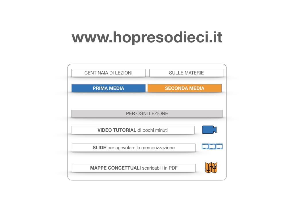 31. COMPLEMENTI DI TEMPO COMPLEMENTO DI TEMPO DETERMINATO COMPLEMENTO DI TEMPO CONTINUATIVO_SIMULAZIONE .212