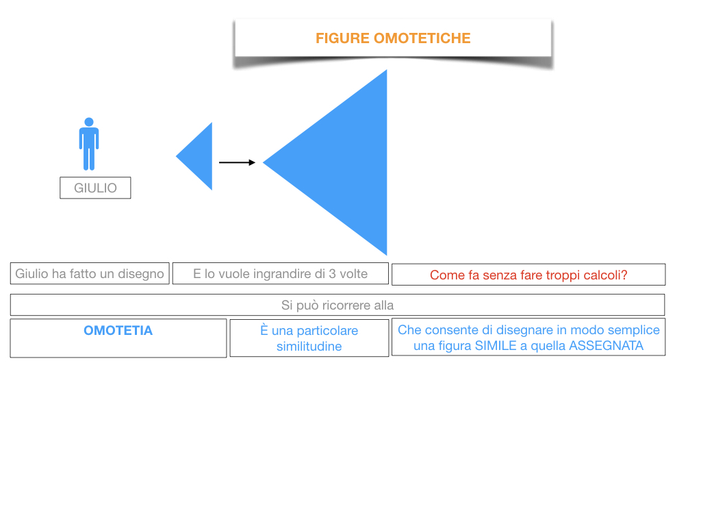 31. COSTRUZIONE DI FIGURE SIMILI_SIMULAZIONE.010