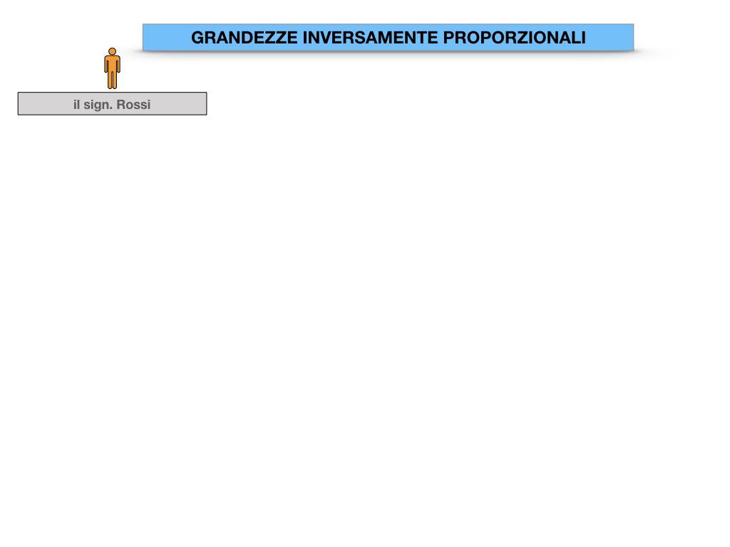 33. GRANDEZZE INVERSAMENTE PROPORZIONALI_SIMULAZIONE.003