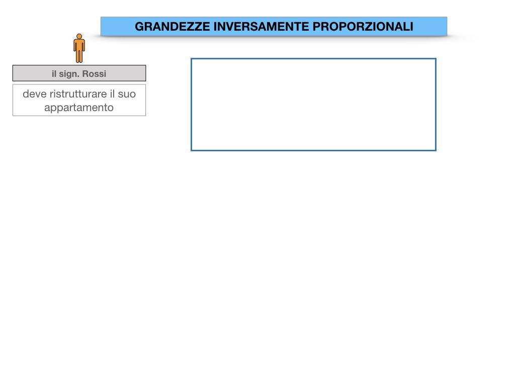 33. GRANDEZZE INVERSAMENTE PROPORZIONALI_SIMULAZIONE.004
