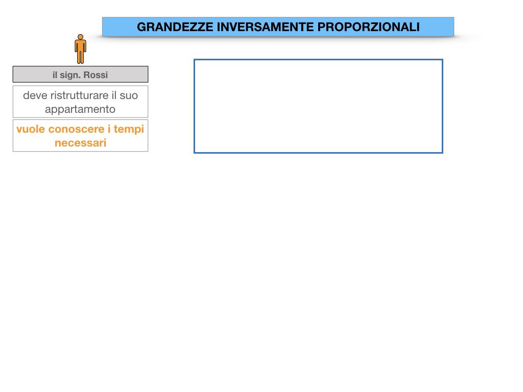 33. GRANDEZZE INVERSAMENTE PROPORZIONALI_SIMULAZIONE.005