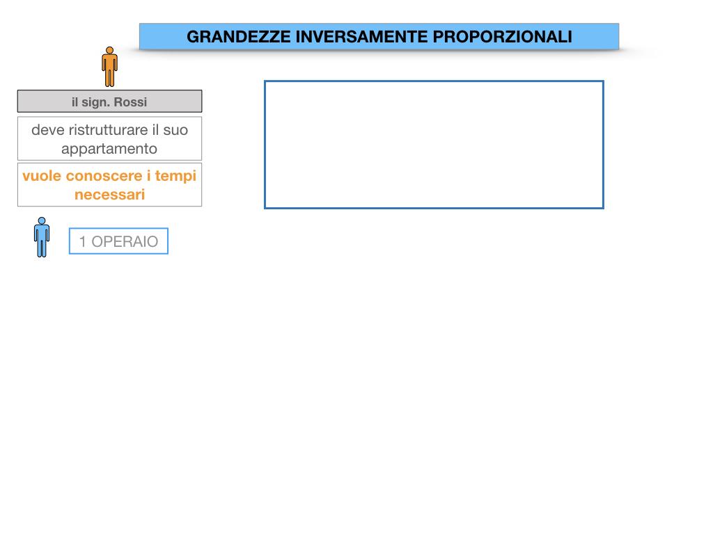 33. GRANDEZZE INVERSAMENTE PROPORZIONALI_SIMULAZIONE.006