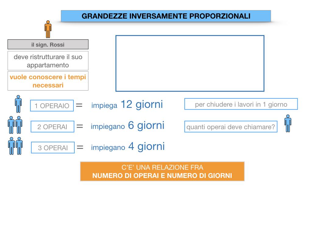 33. GRANDEZZE INVERSAMENTE PROPORZIONALI_SIMULAZIONE.015