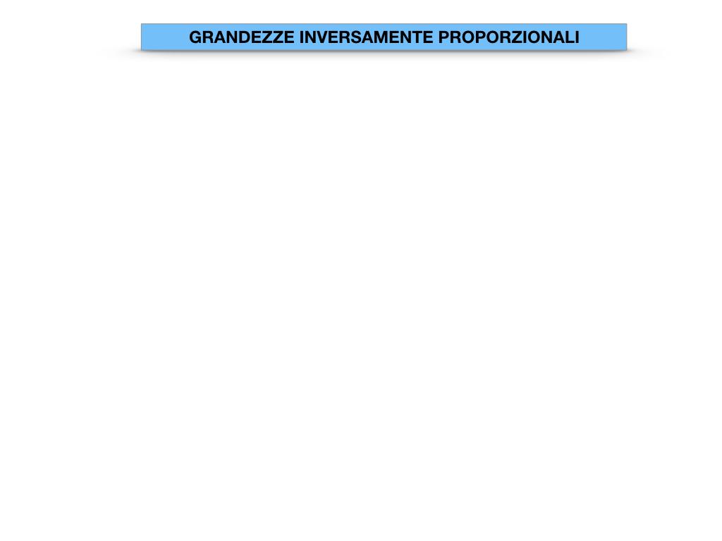 33. GRANDEZZE INVERSAMENTE PROPORZIONALI_SIMULAZIONE.016