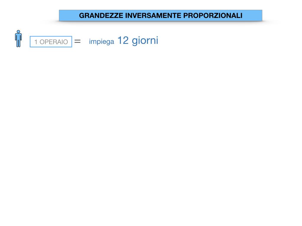 33. GRANDEZZE INVERSAMENTE PROPORZIONALI_SIMULAZIONE.017