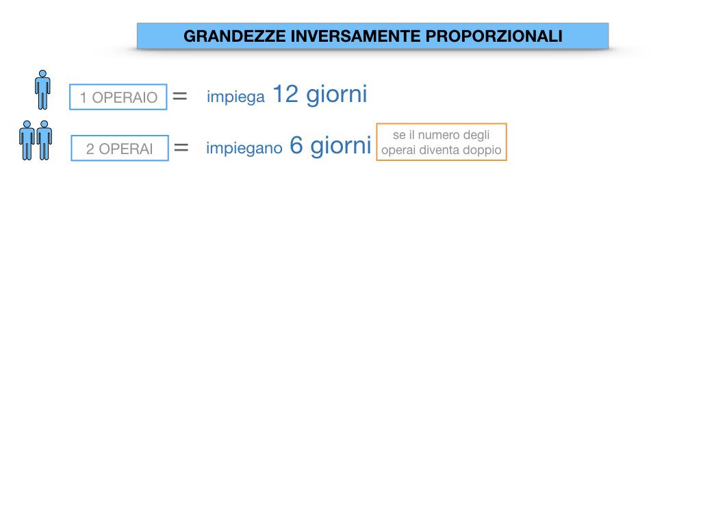 33. GRANDEZZE INVERSAMENTE PROPORZIONALI_SIMULAZIONE.019