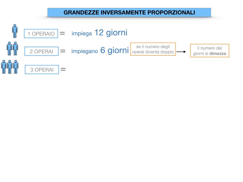 33. GRANDEZZE INVERSAMENTE PROPORZIONALI_SIMULAZIONE.021