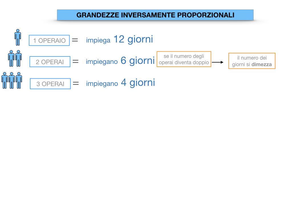 33. GRANDEZZE INVERSAMENTE PROPORZIONALI_SIMULAZIONE.022