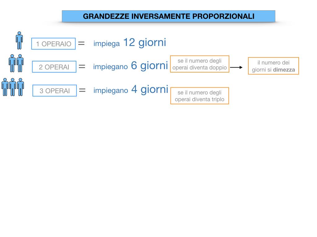 33. GRANDEZZE INVERSAMENTE PROPORZIONALI_SIMULAZIONE.023