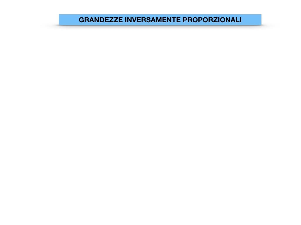 33. GRANDEZZE INVERSAMENTE PROPORZIONALI_SIMULAZIONE.031