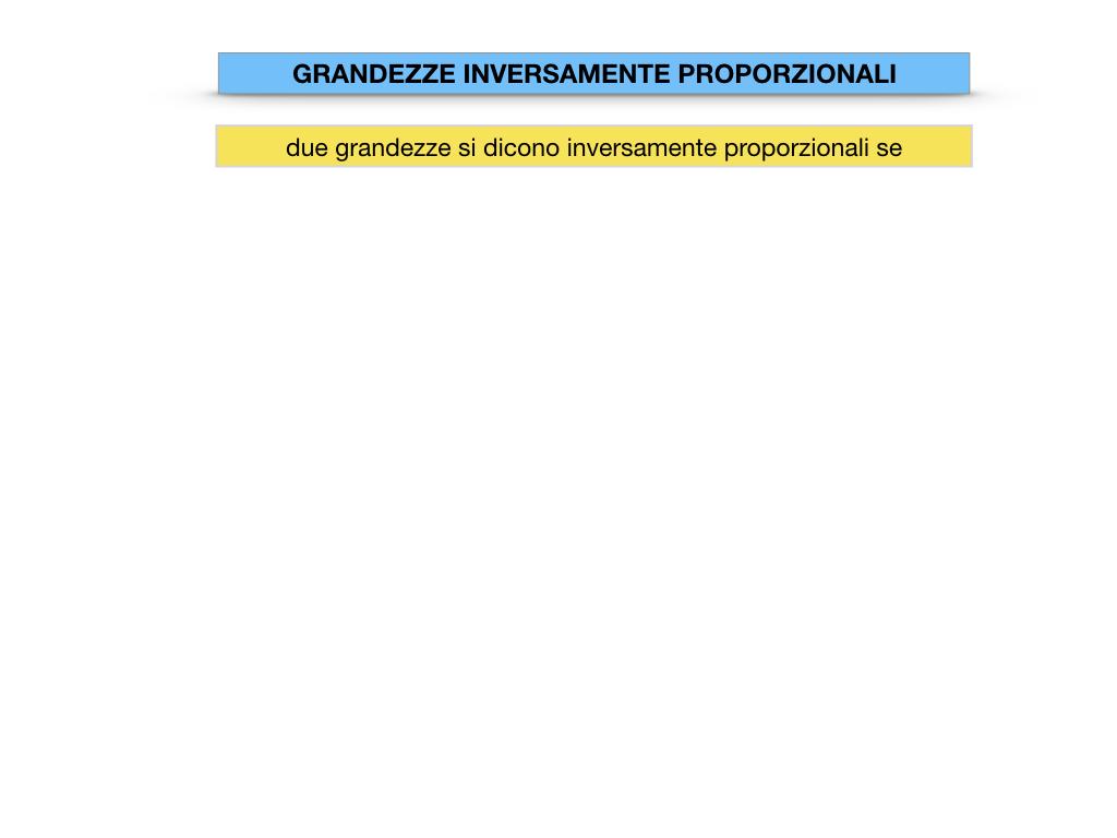 33. GRANDEZZE INVERSAMENTE PROPORZIONALI_SIMULAZIONE.032