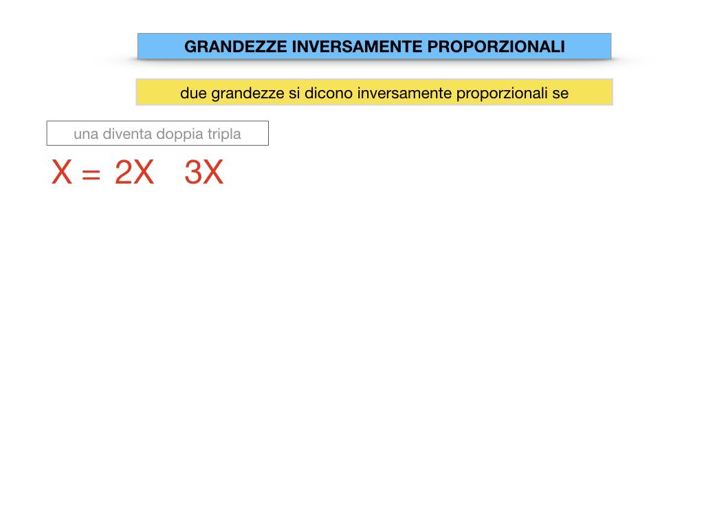 33. GRANDEZZE INVERSAMENTE PROPORZIONALI_SIMULAZIONE.035