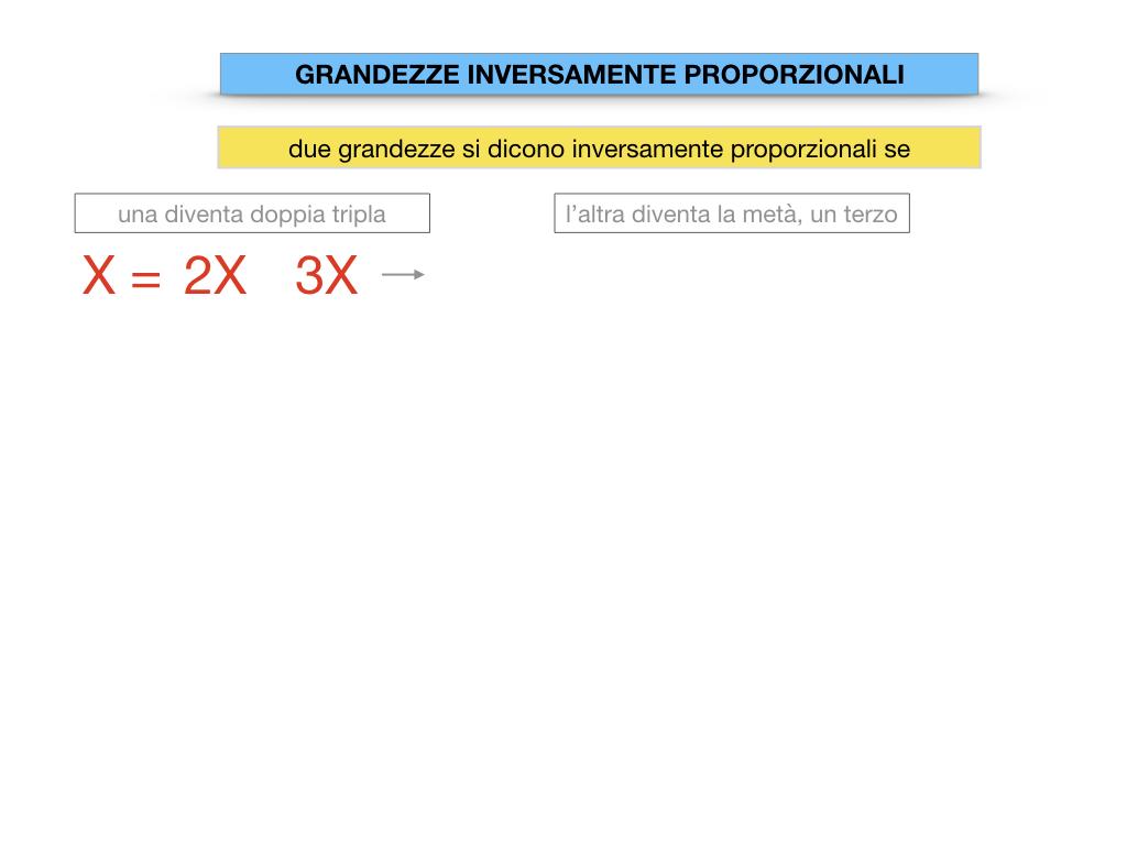 33. GRANDEZZE INVERSAMENTE PROPORZIONALI_SIMULAZIONE.036