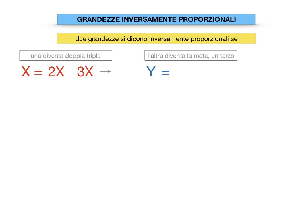 33. GRANDEZZE INVERSAMENTE PROPORZIONALI_SIMULAZIONE.037