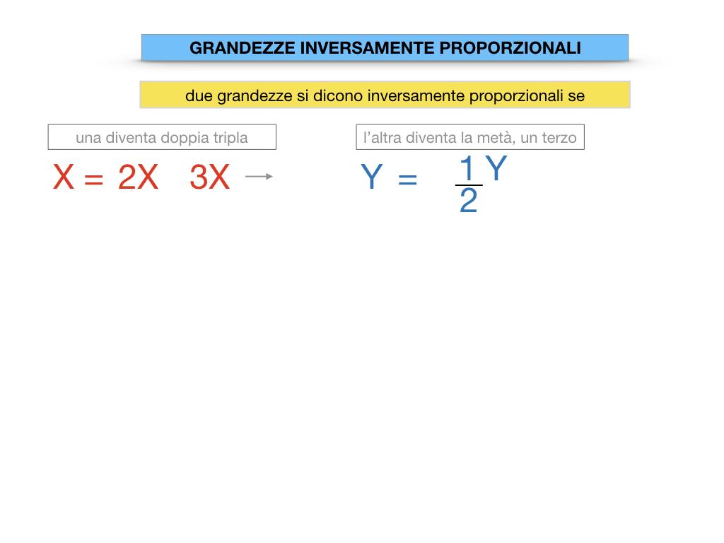 33. GRANDEZZE INVERSAMENTE PROPORZIONALI_SIMULAZIONE.038