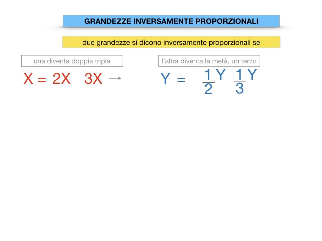 33. GRANDEZZE INVERSAMENTE PROPORZIONALI_SIMULAZIONE.039