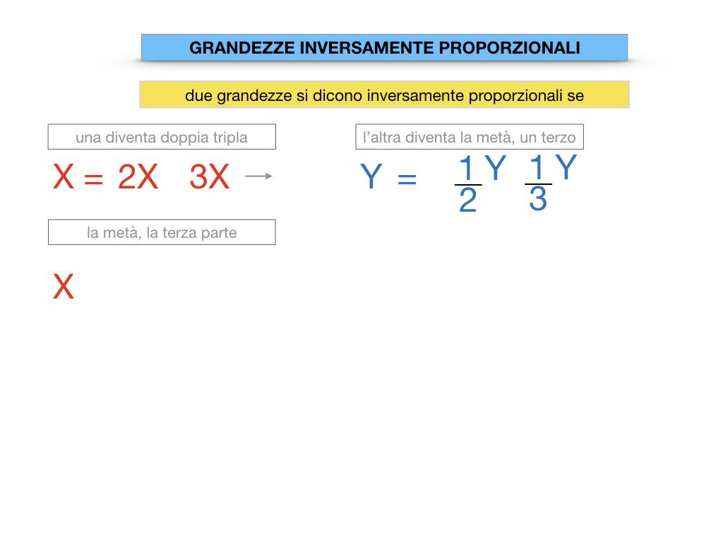33. GRANDEZZE INVERSAMENTE PROPORZIONALI_SIMULAZIONE.040