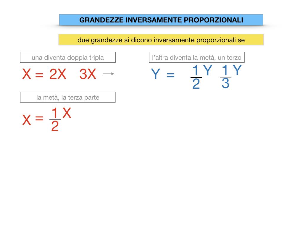 33. GRANDEZZE INVERSAMENTE PROPORZIONALI_SIMULAZIONE.041