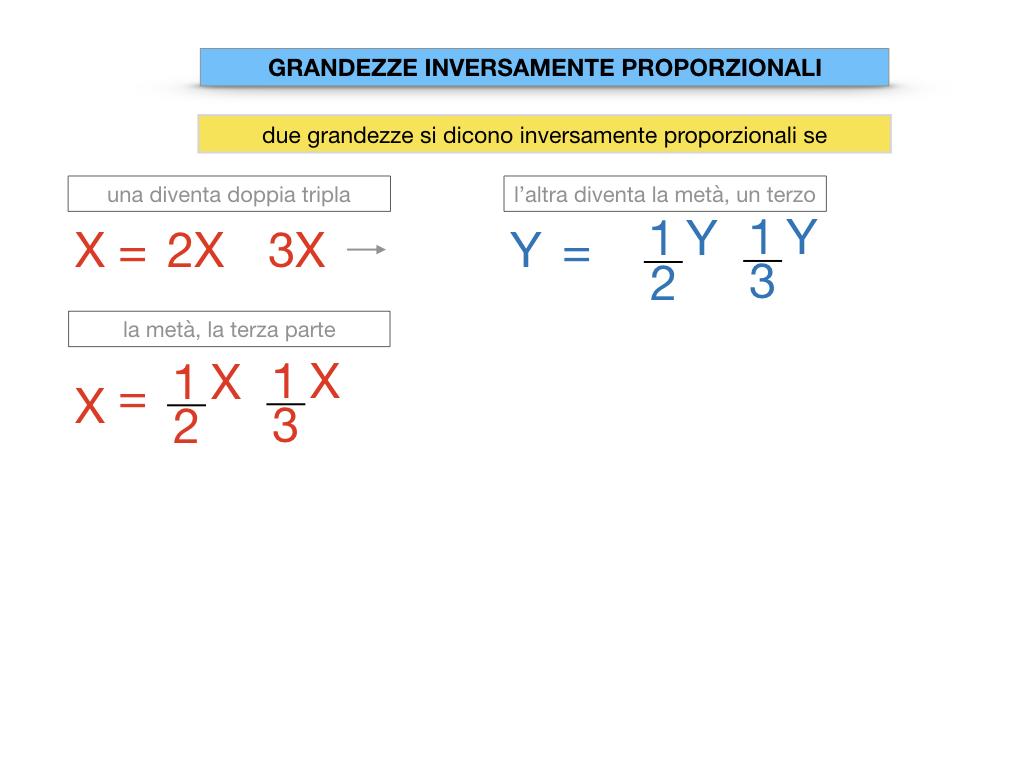 33. GRANDEZZE INVERSAMENTE PROPORZIONALI_SIMULAZIONE.042