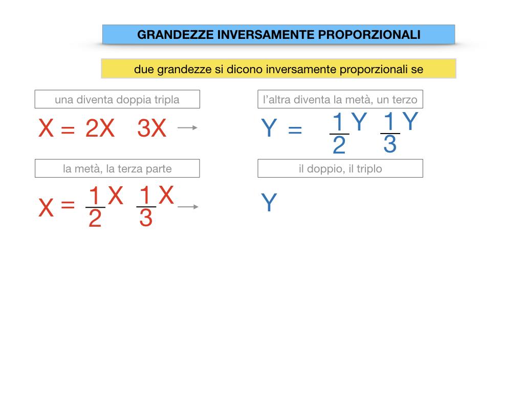 33. GRANDEZZE INVERSAMENTE PROPORZIONALI_SIMULAZIONE.044