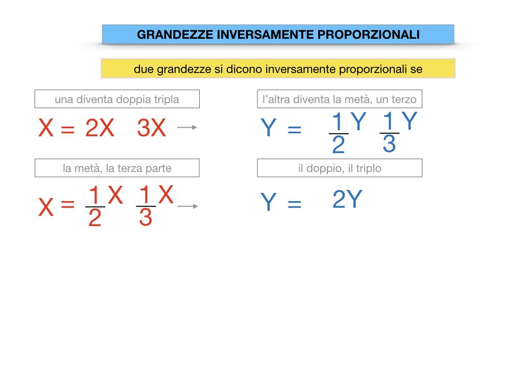 33. GRANDEZZE INVERSAMENTE PROPORZIONALI_SIMULAZIONE.045